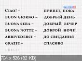 Полиглот. Итальянский с нуля за 16 часов (2012) SATRip
