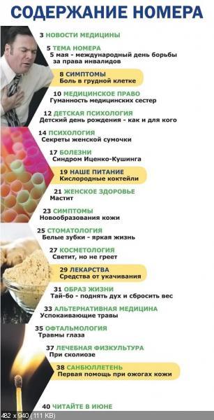 Курьер здоровья №5 (май 2012)